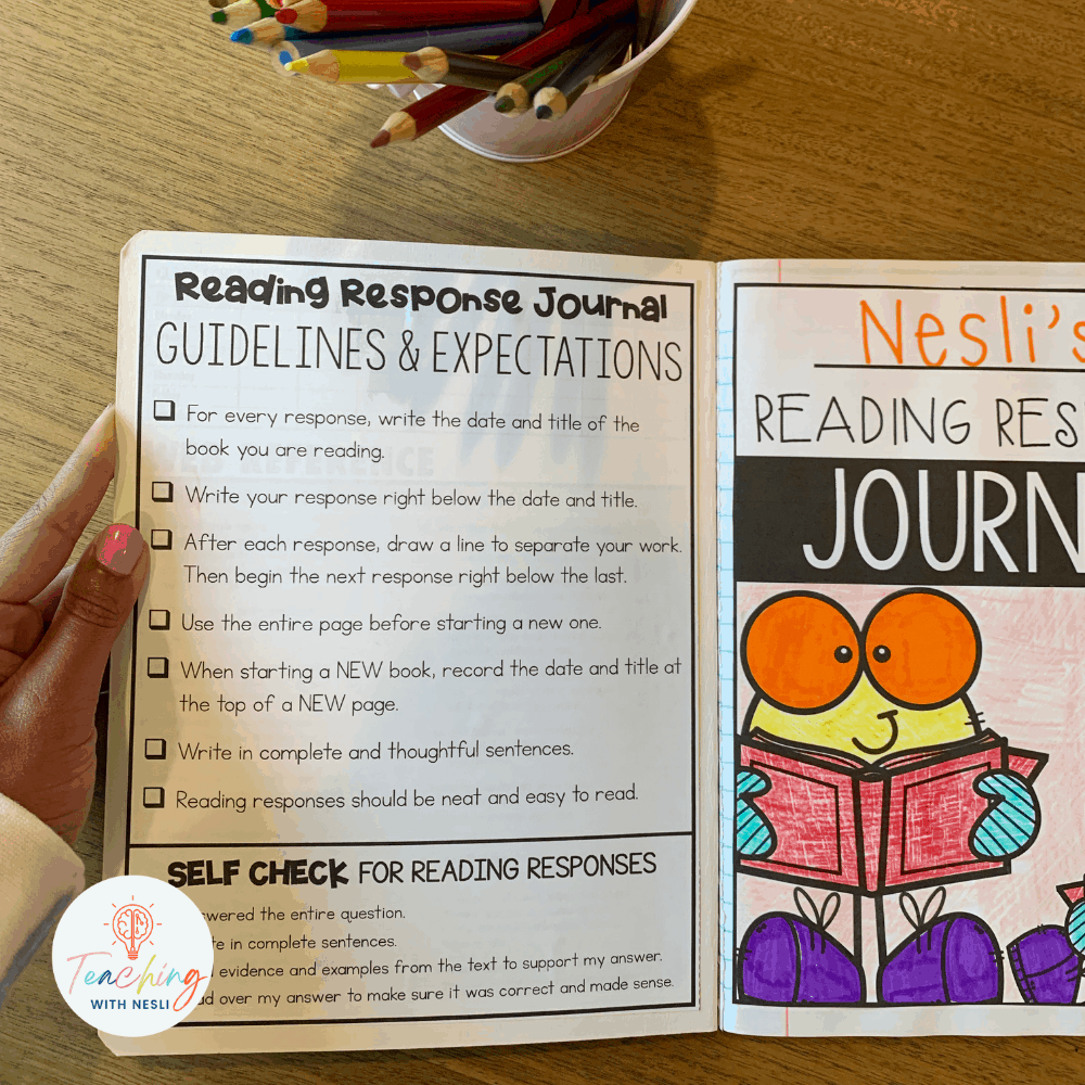 how to set up reading response journals