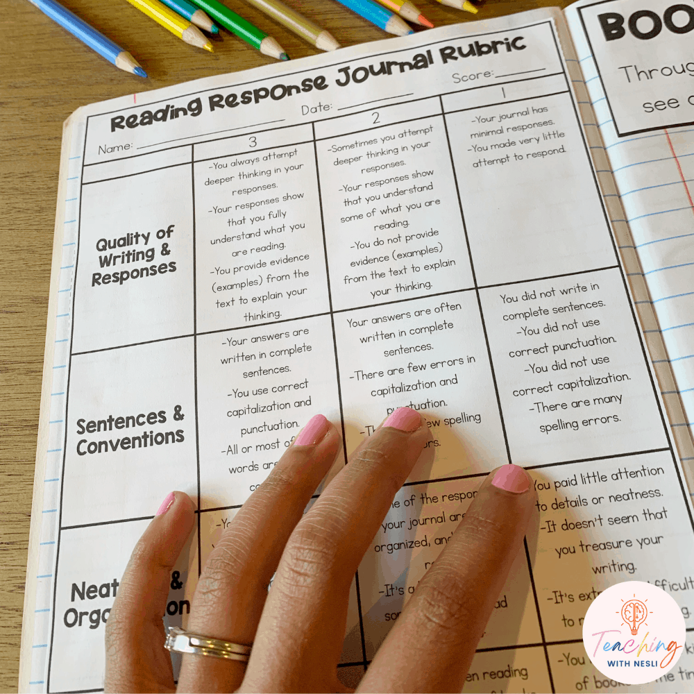 rubric for reading response journal